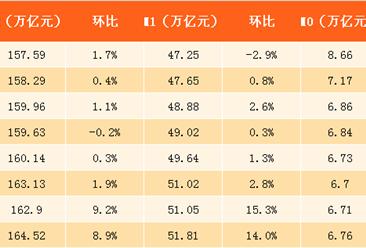 中国及西北地区累计光伏裝机容量分析:行业发展有哪些驱动因素?