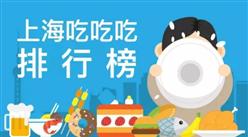 数据揭秘上海哪些酒店和餐厅受欢迎?(附上海人气美食/酒店排行榜 )