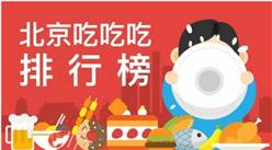 生活大数据报告:国庆旅游吃什么? 北京酒店美食排行榜一览