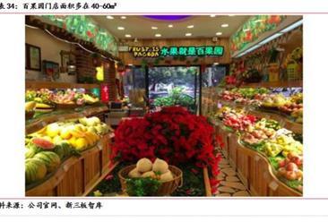 水果零售行业分析:阿里京东占据线上半壁江山,百果园线下龙头地位初现