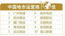 2017年中國通信產業榜排行榜出爐:廣東移動榮獲省級運營商40佳第一名!