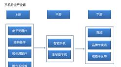 国产智能手机崛起,手机行业产业链及主要企业分析(附产业链全景图)