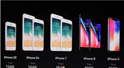 iPhone 8硬件成本出炉 : 一部iPhone 8究竟能盈利多少?