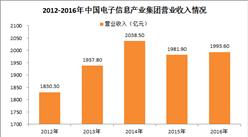 2017中国制造业企业500强:中国电子信息产业集团经营数据分析(附经营数据)