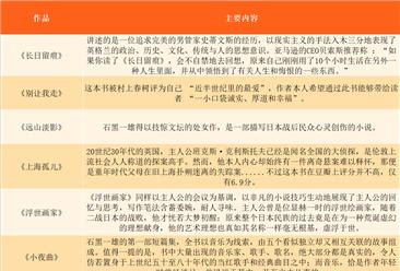 2017诺贝尔文学奖揭晓 日裔英籍作家石黑一雄个人简历及作品介绍
