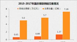 2017年國慶銀聯網絡交易額1.37萬億 銀聯手機閃付及二維碼交易高速增長