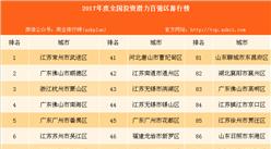 2017年度全国投资潜力百强区排行榜:前十广东占六席(附榜单)