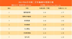 9月二手車電商熱賣車型排名:福特福克斯最暢銷(附榜單)