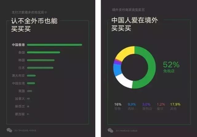 """微信、支付宝、银联 """"国庆中秋黄金周""""成绩单公布"""