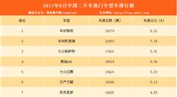 本田雅閣最熱門 9月二手車電商中型車排行榜(附排名)