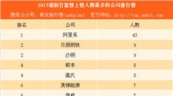2017胡潤百富榜排行榜:大阿里系43人上榜 平均財富93億(附阿里富豪名單)