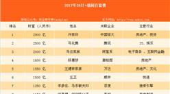 2017年36计•胡润百富排行榜(附全榜单)