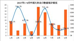 2017年1-9月中国大米出口数据分析:出口量同比增长212.6%(附图表)