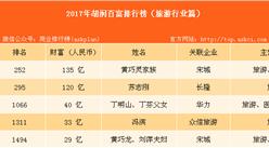 2017年胡润中国百富榜:旅游行业上榜富豪排名(附榜单)