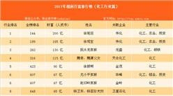 2017年胡润中国化工行业百富榜:共39位富豪上榜(附榜单)