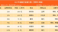2017年胡润中国饲料行业百富榜:正邦林印孙排名第一(附榜单)