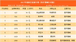 2017年胡润中国百富榜:医疗器械行业上榜富豪排名(附榜单)