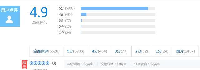 《国庆旅游者点评报告》发布 国内各省市游客满意度排行榜大曝光