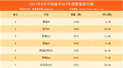 2017年9月豪华SUV销量排名:奥迪Q5第一 唯一销量过万(附排名)