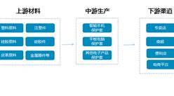 智能移动终端保护套行业产业链/主要企业分析(附产业链全景图)