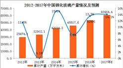 2017年1-9月中國鋼化玻璃產量分析:鋼化玻璃產量同比增長7.3%(圖表)