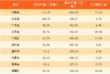 2017年1-9月中国铝材产量分析:铝材产量为4696.9万吨(附图表)