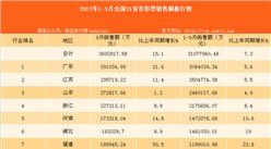 2017年1-9月全国31省市彩票销售额排行榜(附榜单)