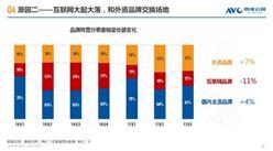 2017年三季度中国彩电市场分析报告 (全文)