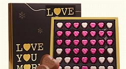 巧克力行业产业链及企业盘点 2017年中国巧克力销售规模将超200亿元(附产业链全景图)