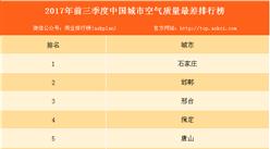 2017年前三季度中國城市空氣質量最差質排行榜(TOP10)