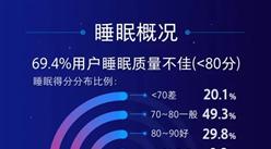 2017年中国睡眠质量分析报告(全文)