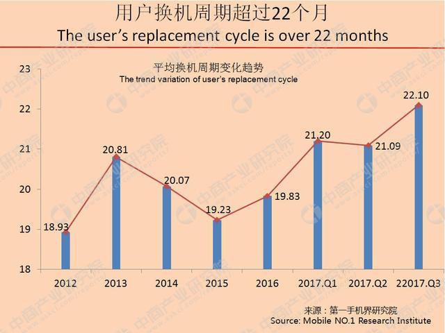 中国高端手机市场9月份研报:出人意料的是中兴