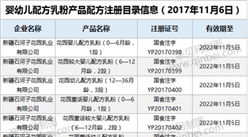 第二十批奶粉配方注册名单出炉:8家企业26个婴幼儿乳粉产品配方注册获批(附名单)