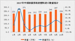 2017年10月中国初级形状塑料进口数据分析:进口量同比增长超10%(附图表)