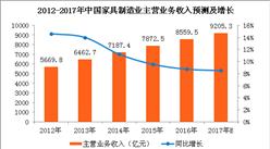 中國家具行業預測:2017年家具制造業營收將超9000億元(圖)