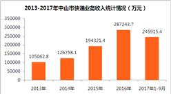 2017年中山市快递业务数据统计:全年快递业务收入将超37亿元(附图表)