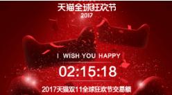 惊喜?意外?2017天猫双11销售额破800亿 京东怒破950亿(附图表)