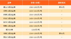 2017年11月13日钢铁原料价格行情走势分析