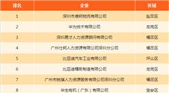 独家数据发布:深圳用工人数最多的企业竟是它!