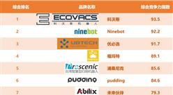 2017年中国家用机器人品牌排行榜(TOP30):科沃斯位居榜首(附榜单)