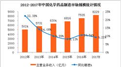 中国化学药品制造业规模逐年扩大   2017年化学药企收入将超8000亿元(附图表)