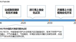 可燃冰列为中国第173个矿种 天然气水合物产业链一览(附科普图 可燃冰是什么?)
