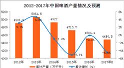 2017年1-10月中国啤酒产量分析:啤酒产量同比增长0.2%(附图表)