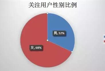 双11母婴门店活动调查分析:超6成母婴门店参加双十一大促