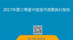 2017年第三季度中国货币政策执行报告(全文)