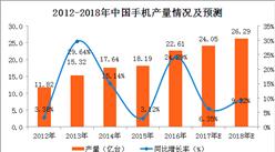 2018年手机行业发展趋势分析及预测:华为强势领跑 小米将成最大逆袭者(图表)