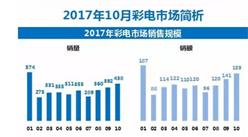 2017年10月彩電市場分析:銷量438萬臺, 同比下降3.4%(圖表)