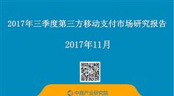 2017年三季度中国第三方移动支付市场研究报告(全文)