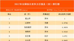 2017年全国综合竞争力百强县(市)排行榜(附完整榜单)