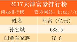 2017天津富豪排行榜:融創孫宏斌財富688.5億排名第一(附榜單)